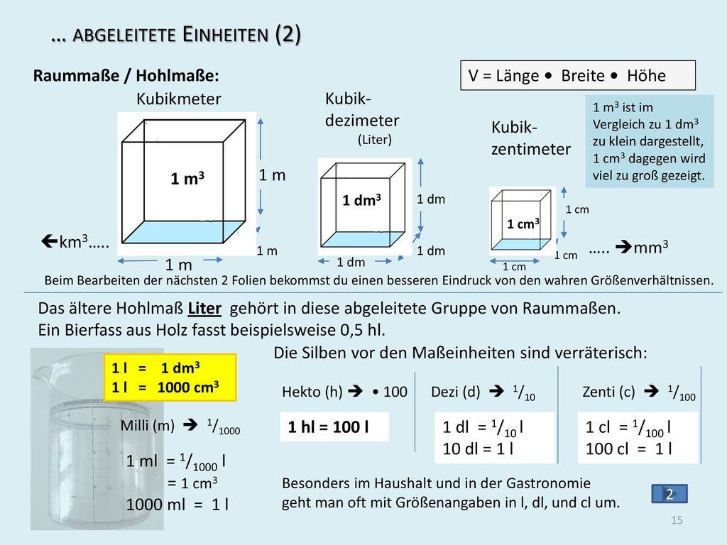 … abgeleitete Einheiten (3)