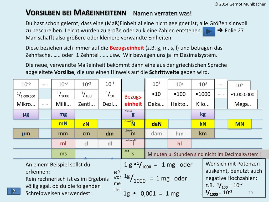 , , , Das Dezimalzahl-System .... .... ist ein Stellenwert-System … ,