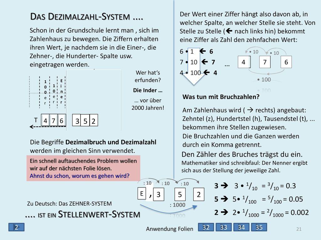.... und wenn es kein Fortsetzung 'Dezimal-System' Zehntel-, Hundertstel- oder Tausendstel-Bruch … ist