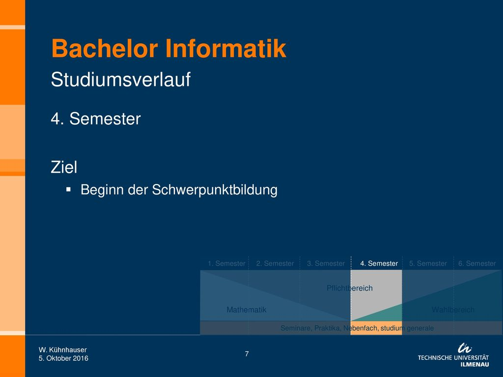 Bachelor Informatik Studiumsverlauf 4. Semester Ziel