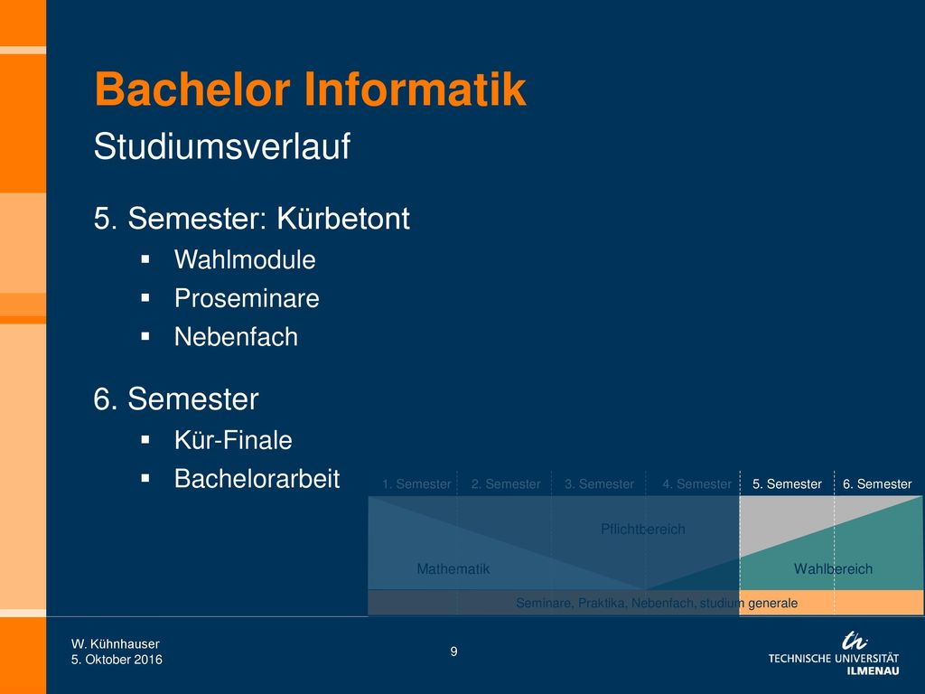Bachelor Informatik Studiumsverlauf 5. Semester: Kürbetont 6. Semester