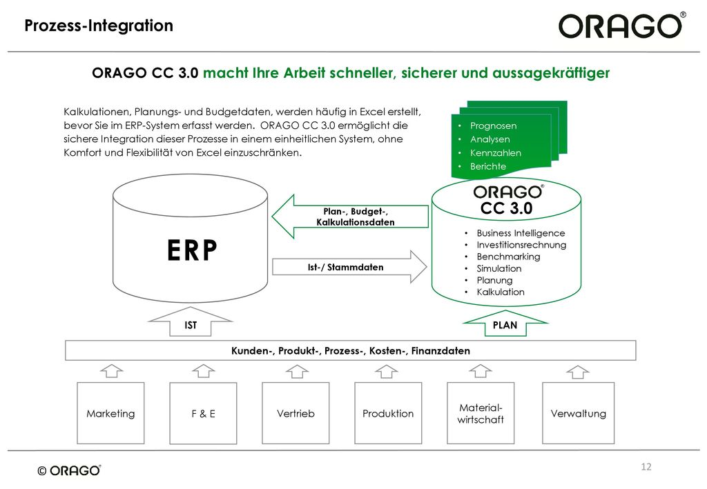 ERP Prozess-Integration CC 3.0