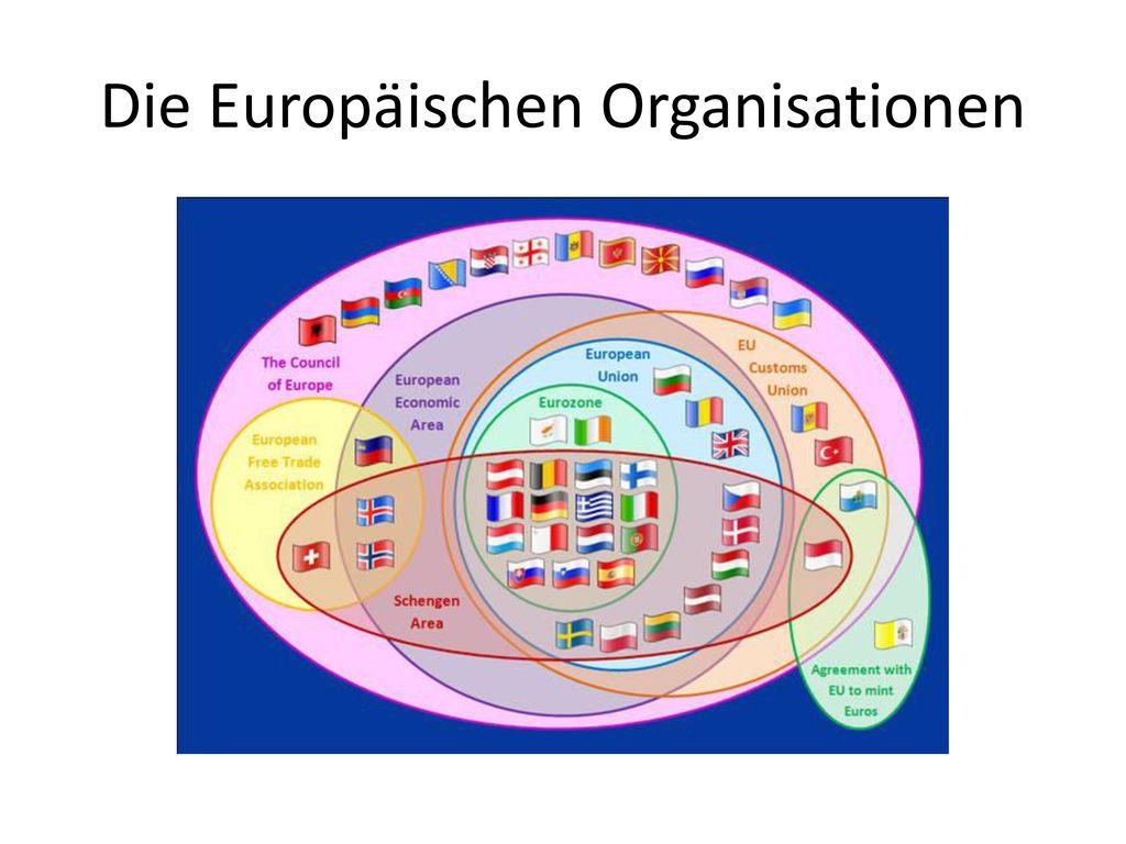 Die Europäischen Organisationen