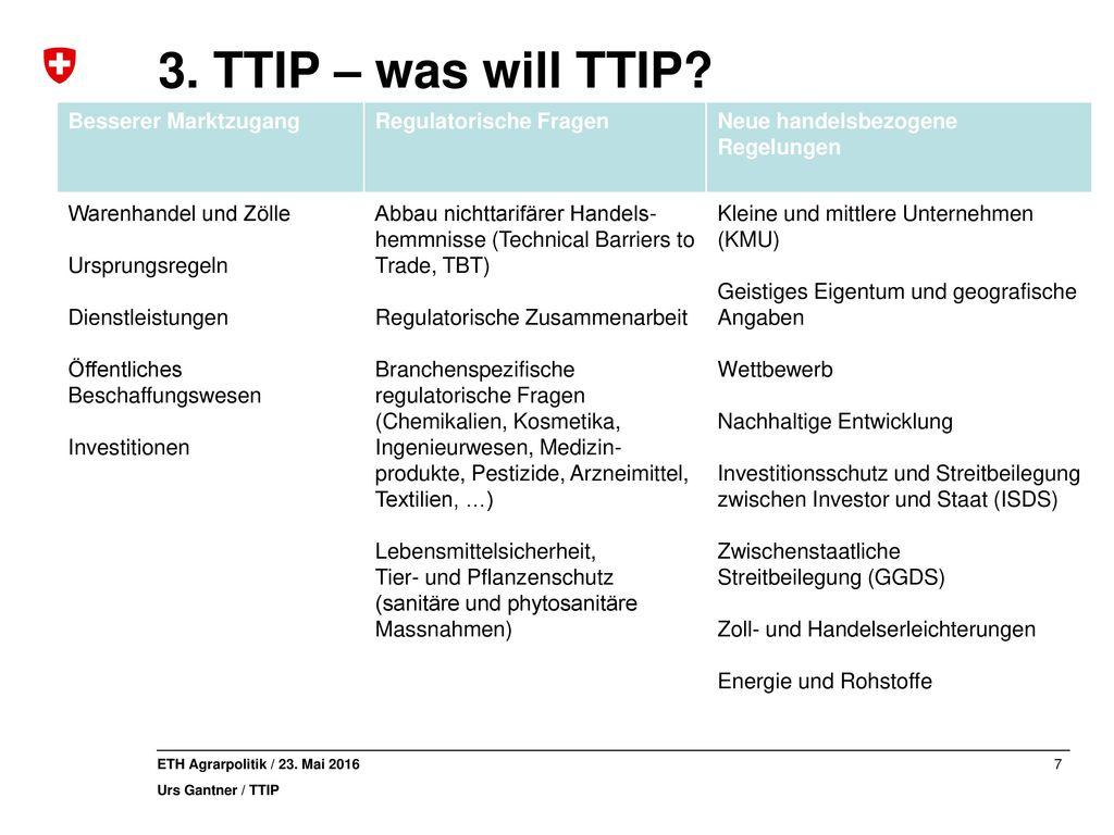 3. TTIP – was will TTIP Besserer Marktzugang Regulatorische Fragen