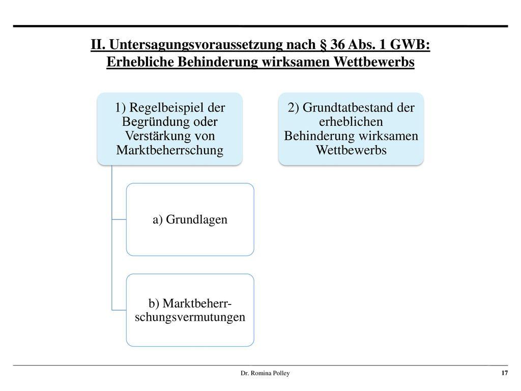 II. Untersagungsvoraussetzung nach § 36 Abs