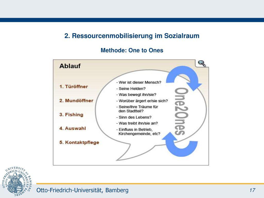 2. Ressourcenmobilisierung im Sozialraum Methode: One to Ones