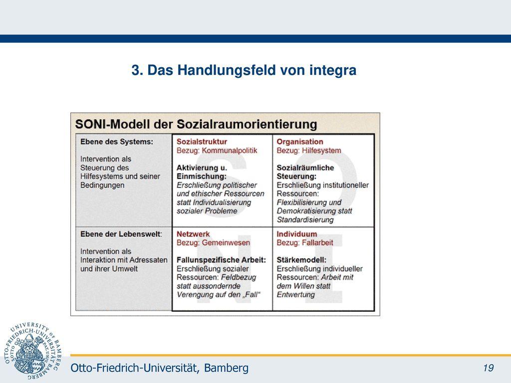 3. Das Handlungsfeld von integra