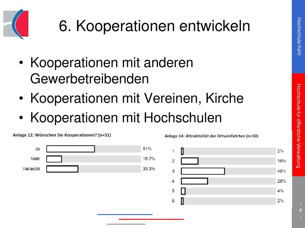 6. Kooperationen entwickeln