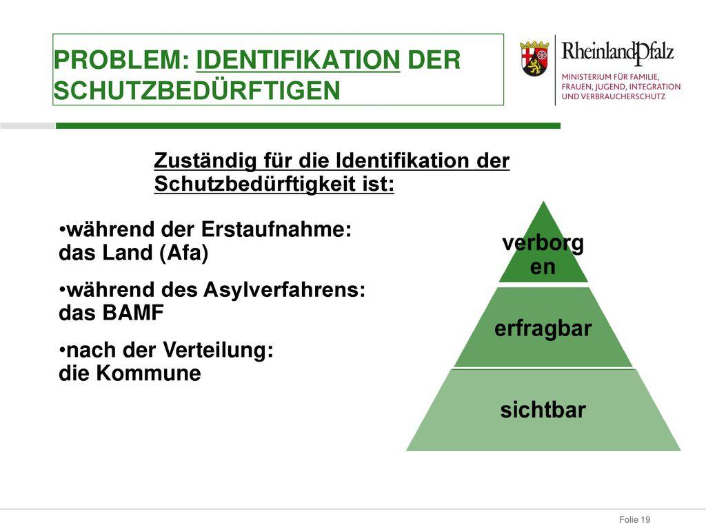 PROBLEM: IDENTIFIKATION DER SCHUTZBEDÜRFTIGEN