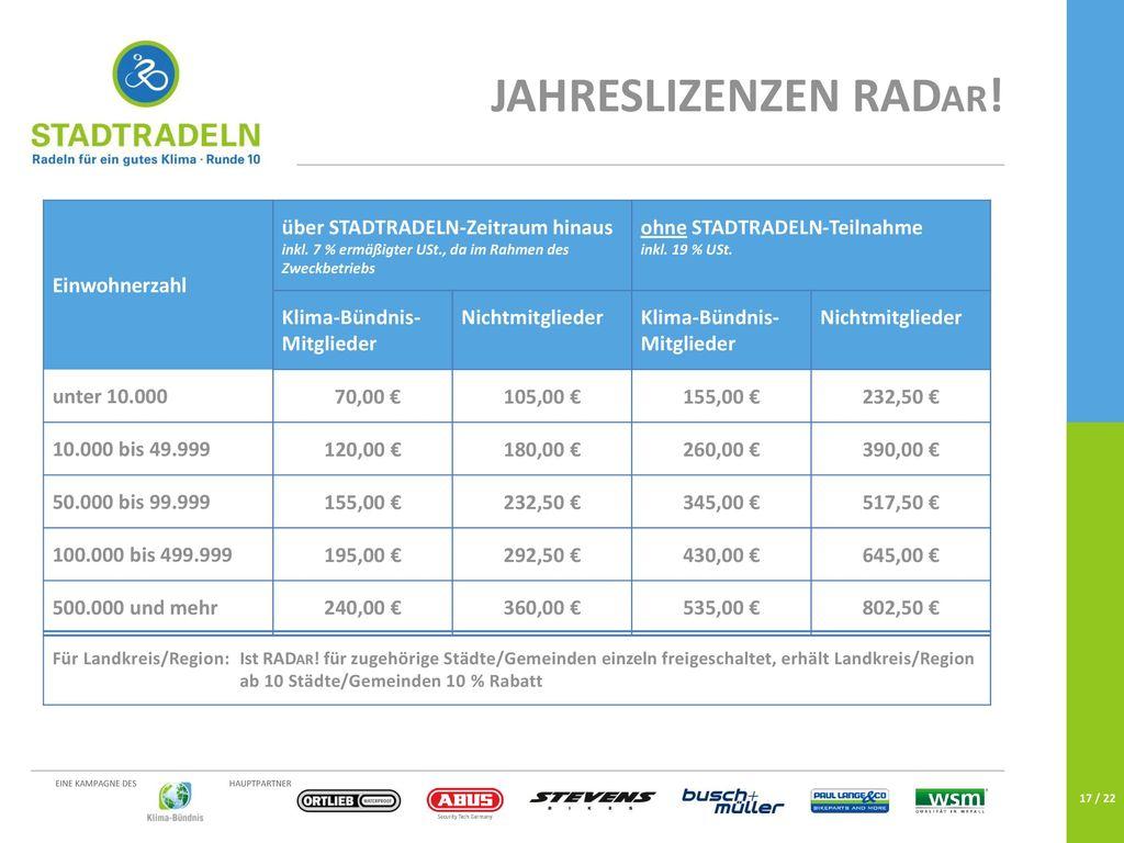 Jahreslizenzen RADar! Einwohnerzahl
