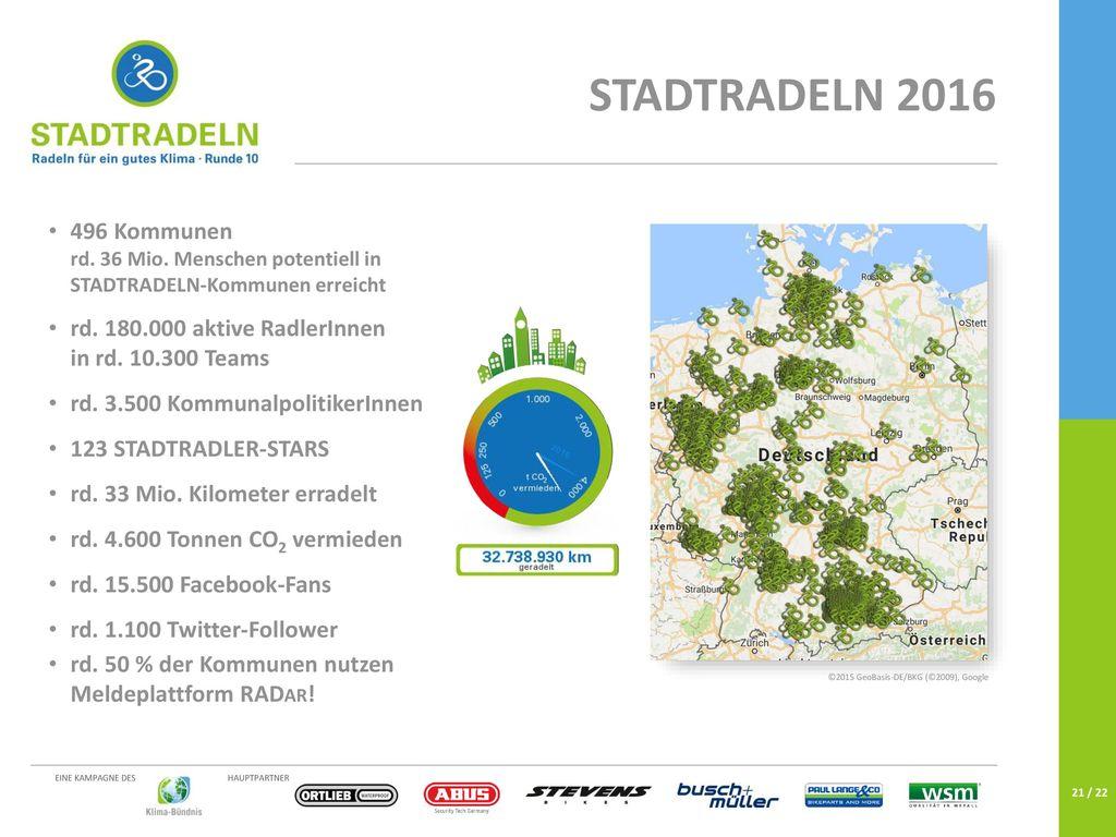 STADTRADELN 2016 496 Kommunen rd. 36 Mio. Menschen potentiell in STADTRADELN-Kommunen erreicht.
