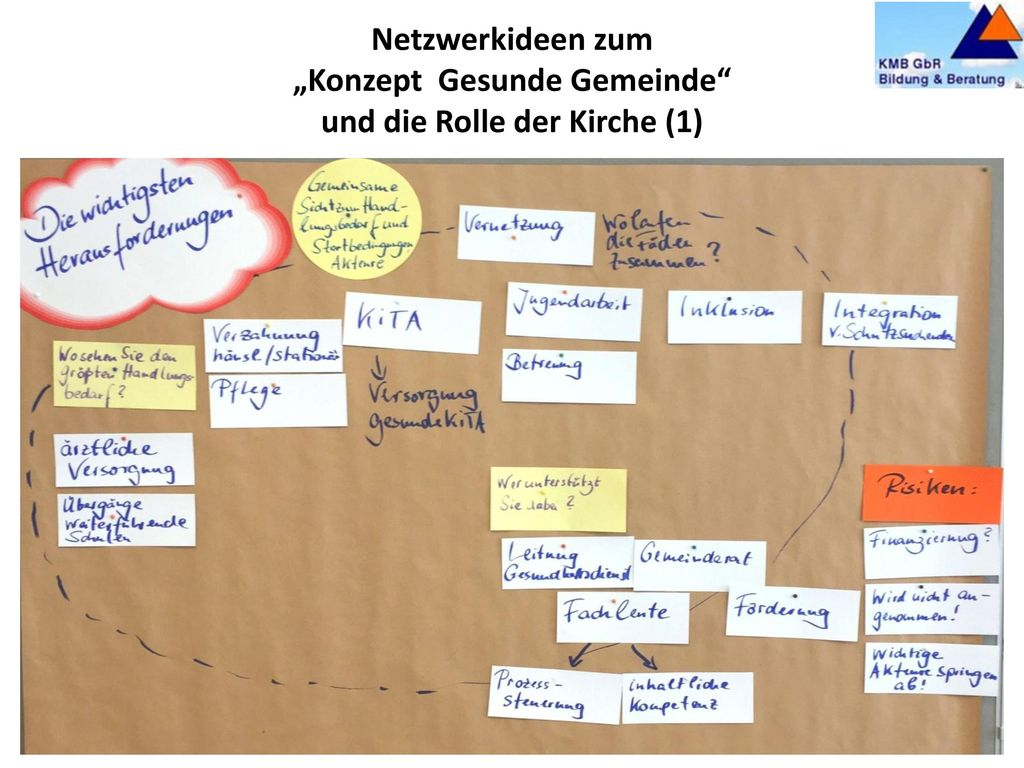NUTZEN integrierter GESUNDHEITSFÖRDERUNG in der Kommune und in kirchlichen Einrichtungen -II-