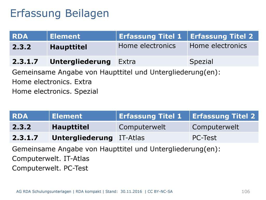 Erfassung Beilagen Gemeinsame Angabe von Haupttitel und Untergliederung(en): Home electronics. Extra.