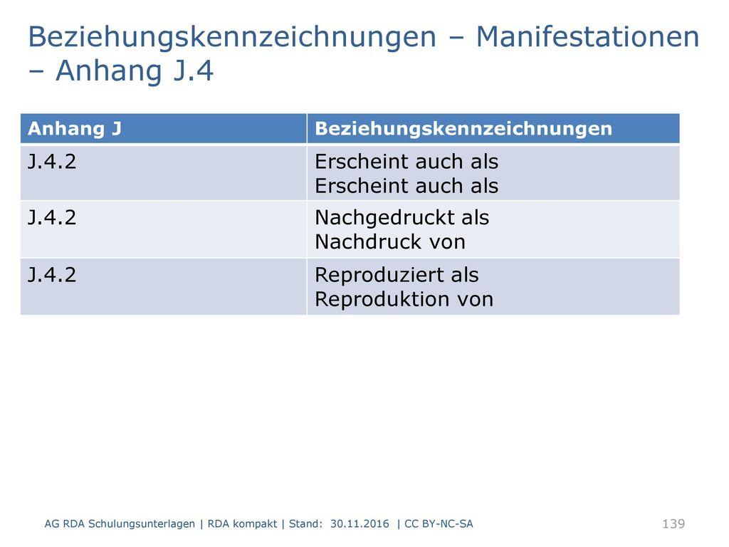 Beziehungskennzeichnungen – Manifestationen – Anhang J.4