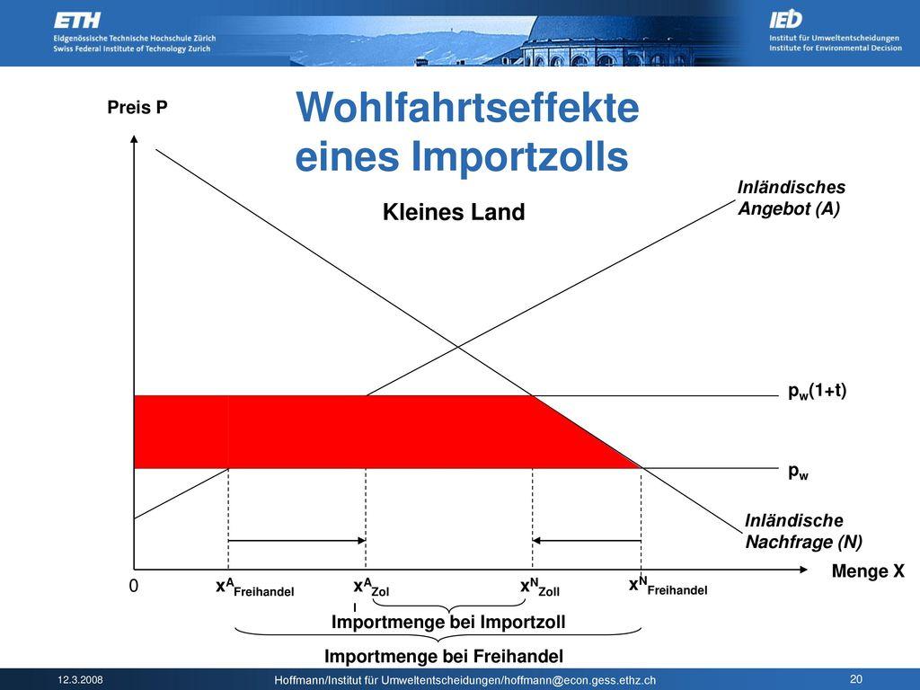 Wohlfahrtseffekte eines Importzolls