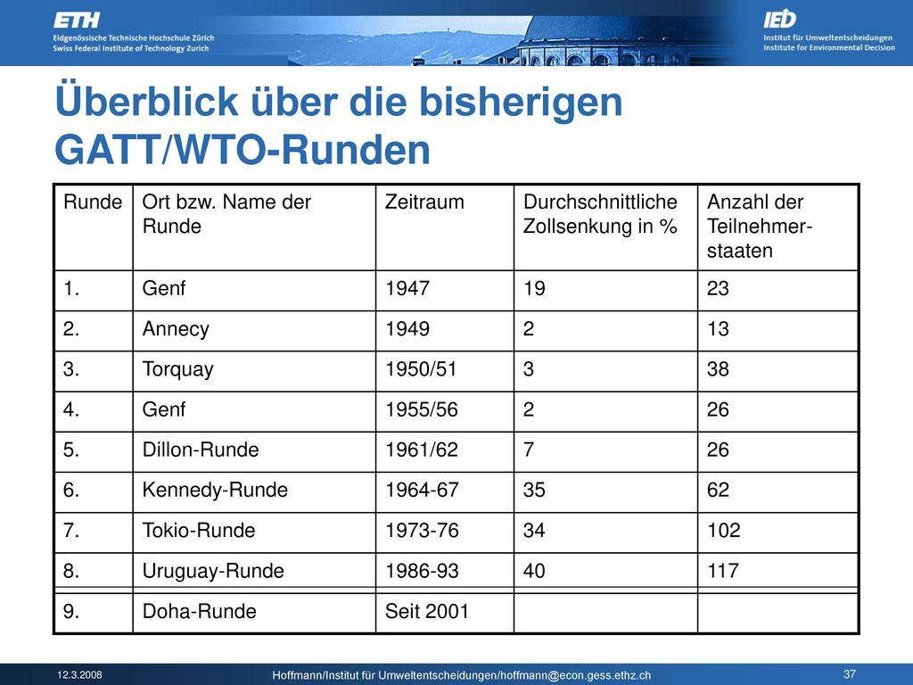 Überblick über die bisherigen GATT/WTO-Runden