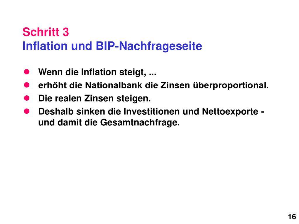 Schritt 3 Inflation und BIP-Nachfrageseite