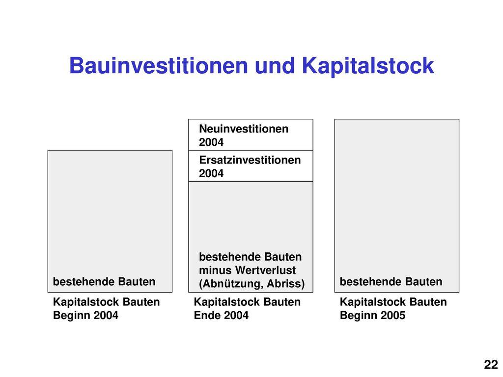 Bauinvestitionen und Kapitalstock