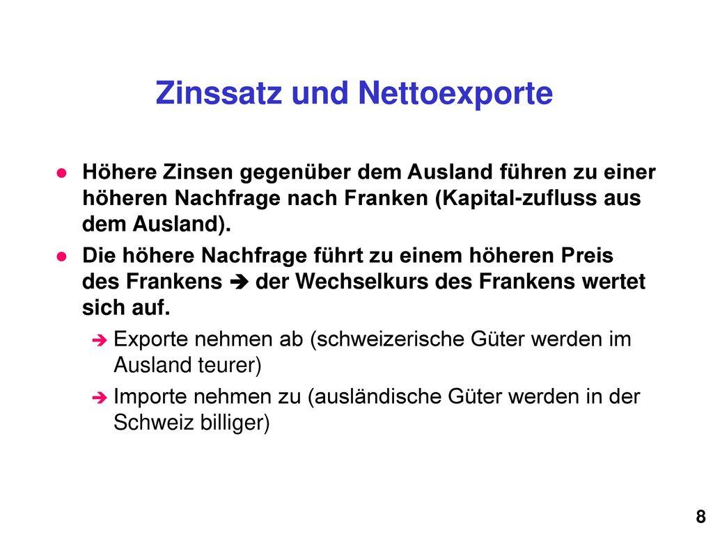 Zinssatz und Nettoexporte