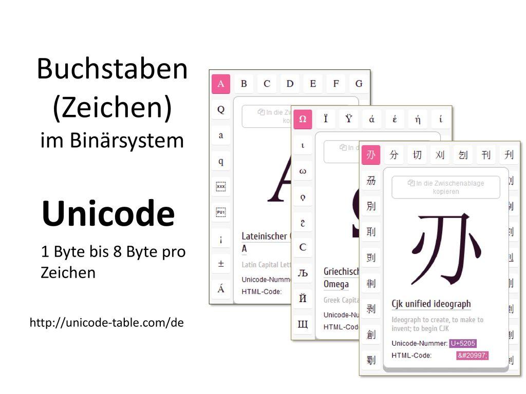 Buchstaben (Zeichen) im Binärsystem