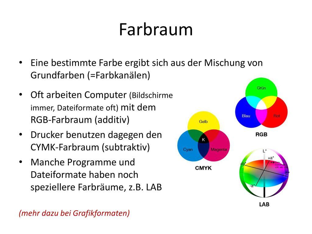 Farbraum Eine bestimmte Farbe ergibt sich aus der Mischung von Grundfarben (=Farbkanälen)