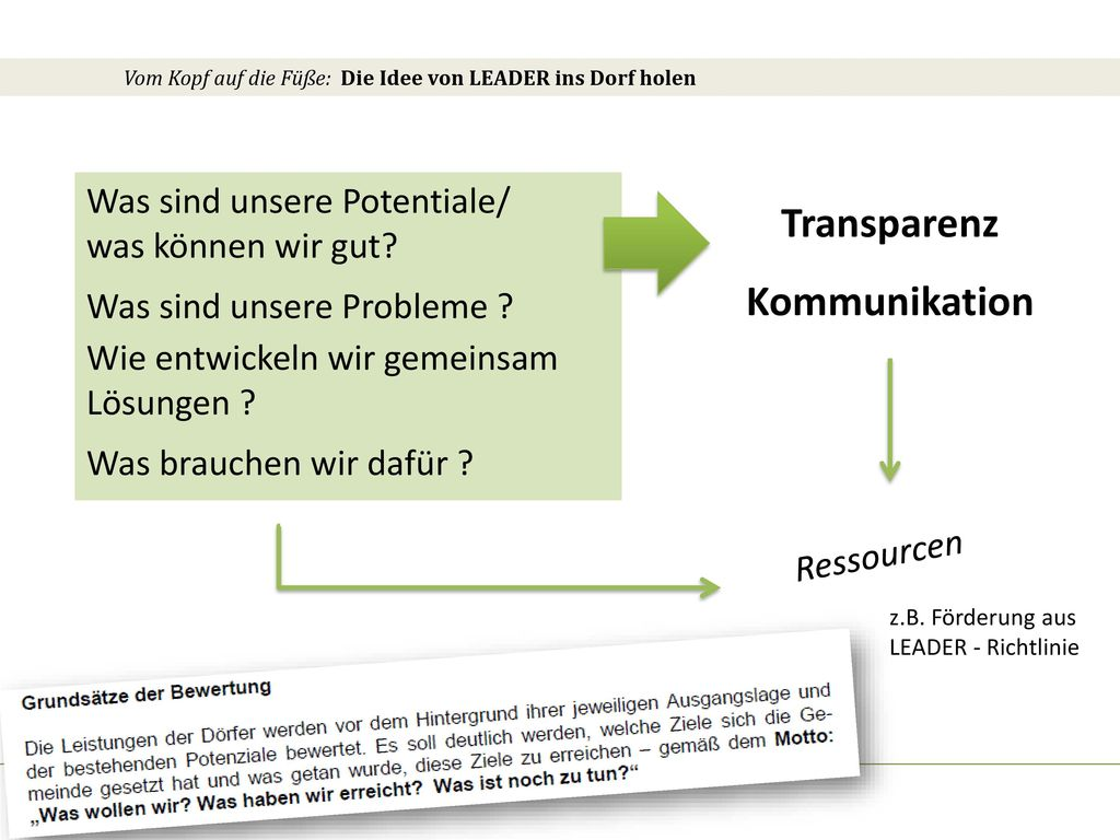 Transparenz Kommunikation