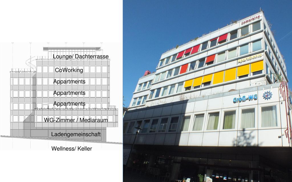 Lounge/ Dachterrasse CoWorking. Appartments. Appartments. Appartments. WG-Zimmer / Mediaraum. Ladengemeinschaft.