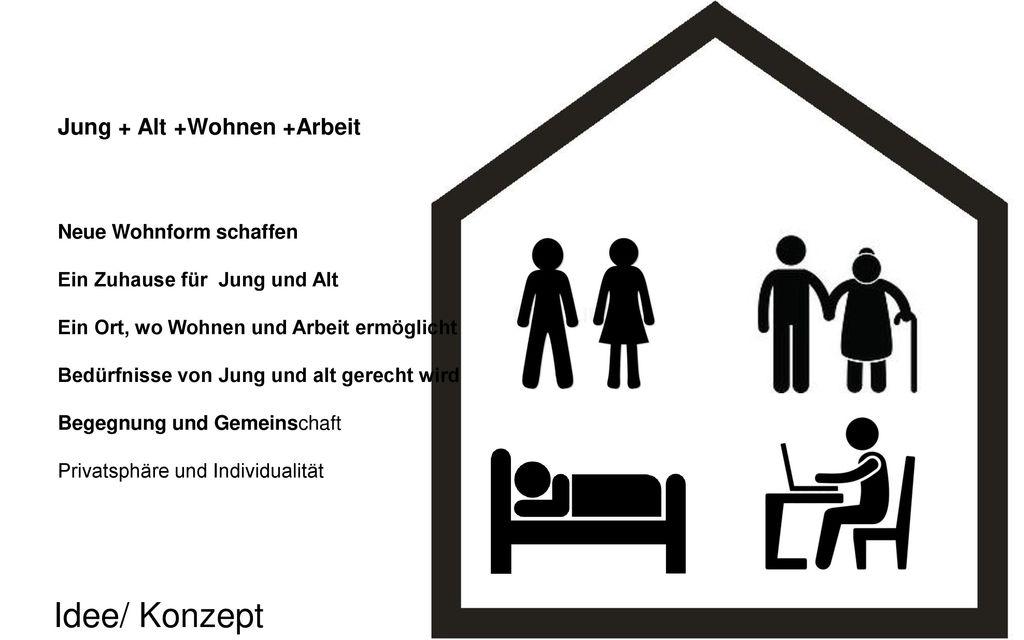 Idee/ Konzept Jung + Alt +Wohnen +Arbeit Neue Wohnform schaffen