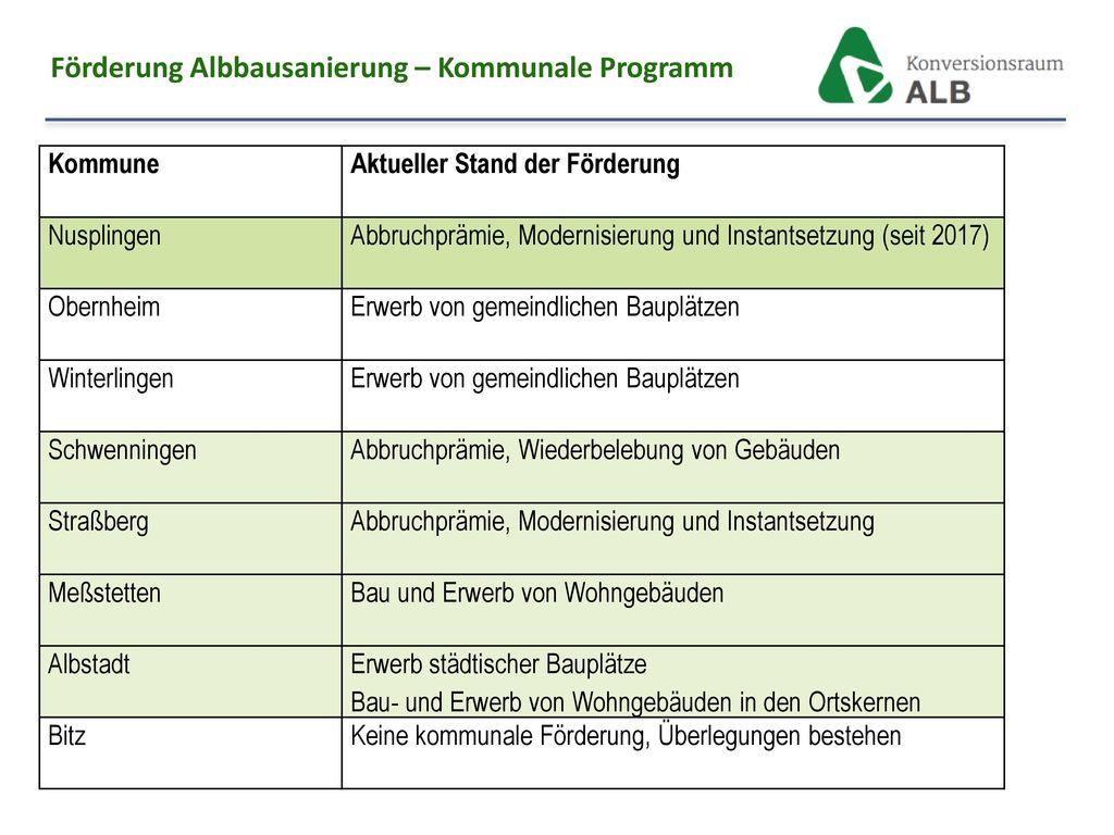 Förderung Albbausanierung – Kommunale Programm