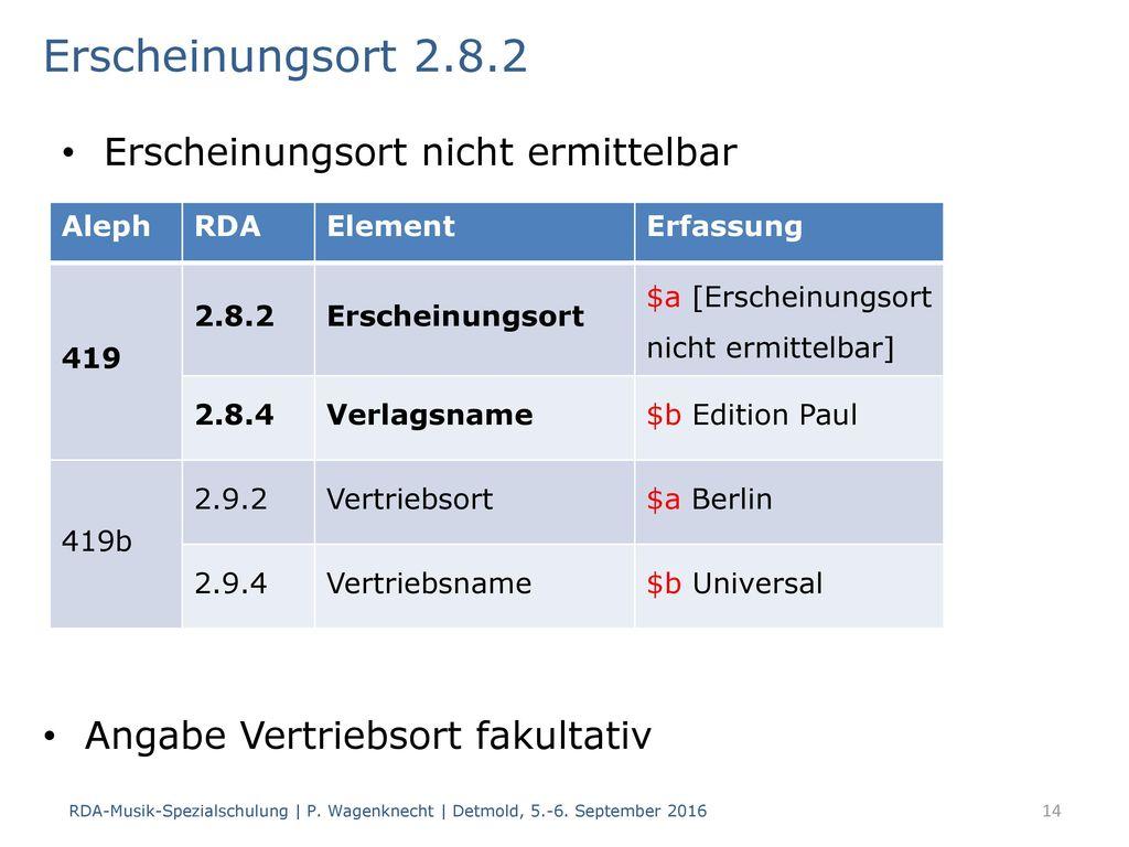 Erscheinungsort 2.8.2 Erscheinungsort nicht ermittelbar