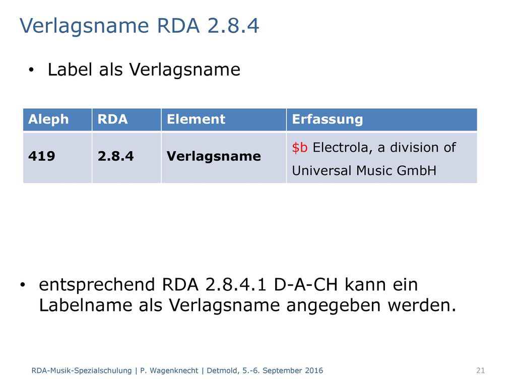 Verlagsname RDA 2.8.4 Label als Verlagsname