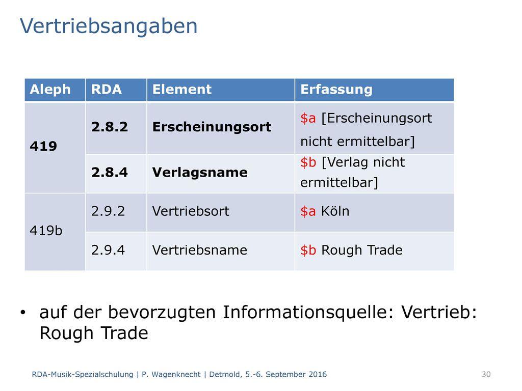 Vertriebsangabe RDA 2.9 Vertriebsort RDA 2.9.2 Vertriebsname RDA 2.9.4