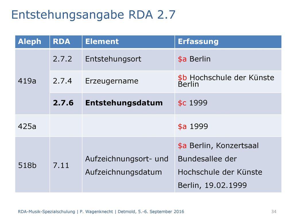 Entstehungsangabe RDA 2.7