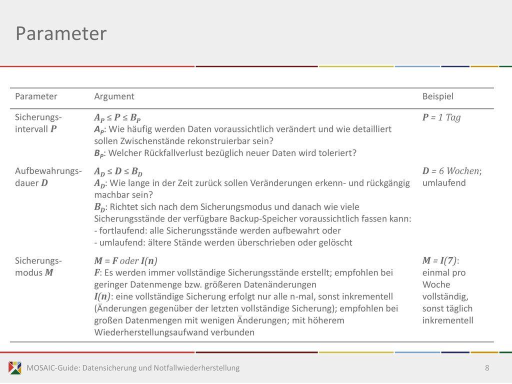 Parameter Parameter Argument Beispiel Sicherungs-intervall P