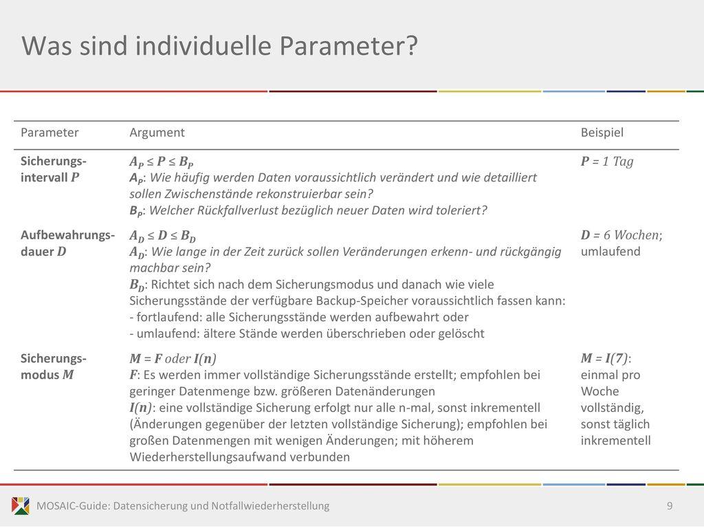Was sind individuelle Parameter