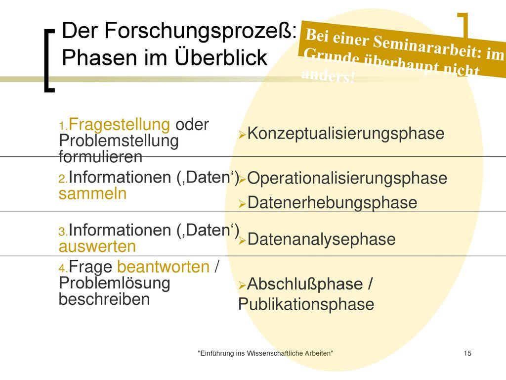 Der Forschungsprozeß: Phasen im Überblick
