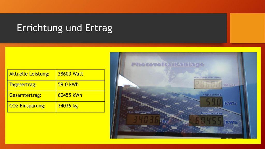 Errichtung und Ertrag Aktuelle Leistung: 28600 Watt Tagesertrag: