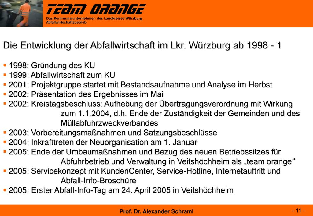 Die Entwicklung der Abfallwirtschaft im Lkr. Würzburg ab 1998 - 1