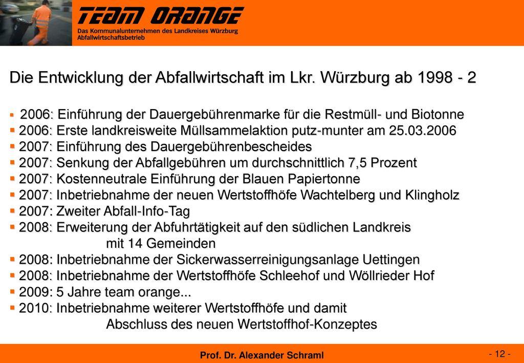 Die Entwicklung der Abfallwirtschaft im Lkr. Würzburg ab 1998 - 2