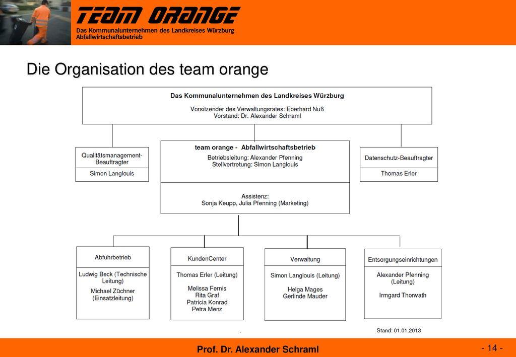 Die Organisation des team orange
