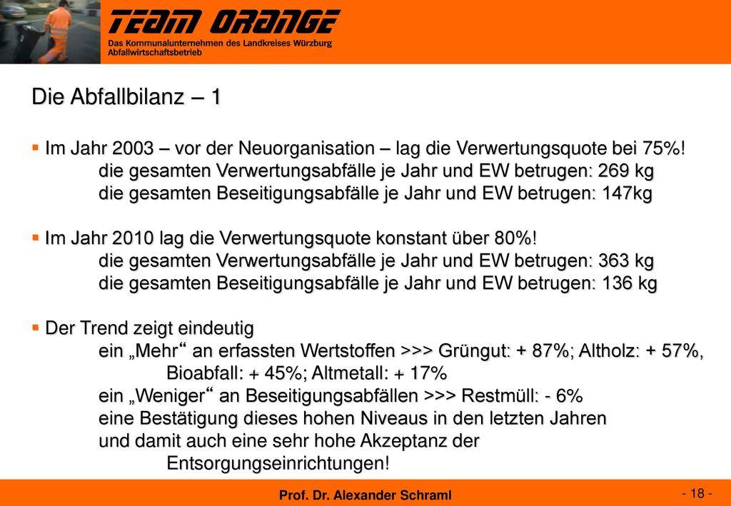 Die Abfallbilanz – 1 Im Jahr 2003 – vor der Neuorganisation – lag die Verwertungsquote bei 75%!