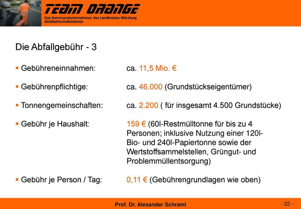 Die Abfallgebühr - 3 Gebühreneinnahmen: ca. 11,5 Mio. €