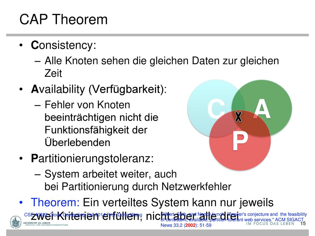 C A P CAP Theorem Consistency: Availability (Verfügbarkeit):