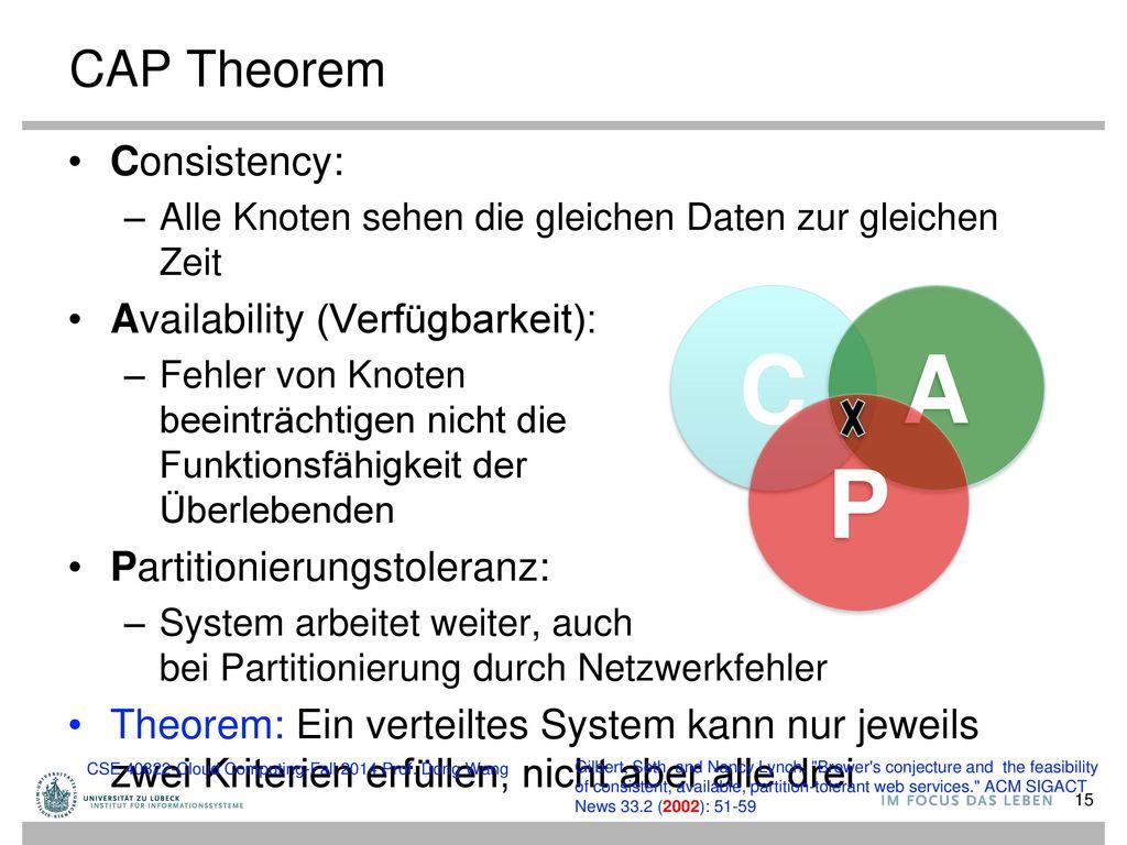 C A P CAP Theorem Consistency: Availability (Verfügbarkeit):