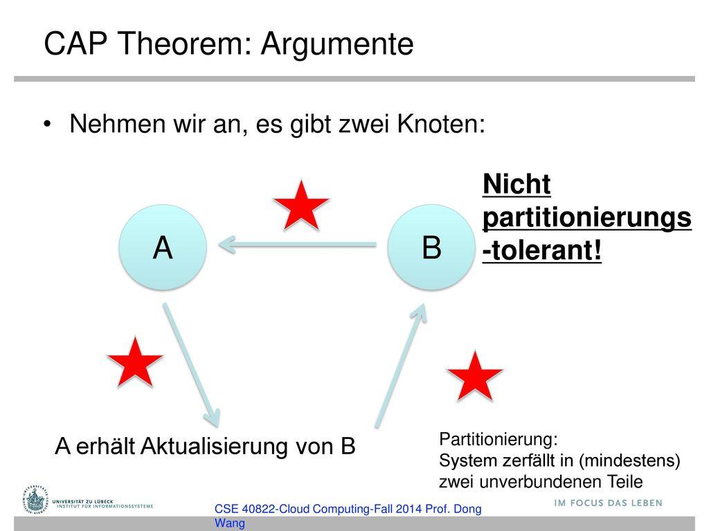 CAP Theorem: Argumente