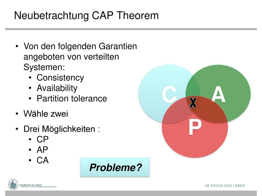 Neubetrachtung CAP Theorem