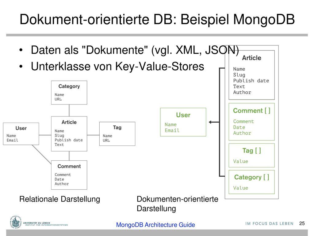 Dokument-orientierte DB: Beispiel MongoDB