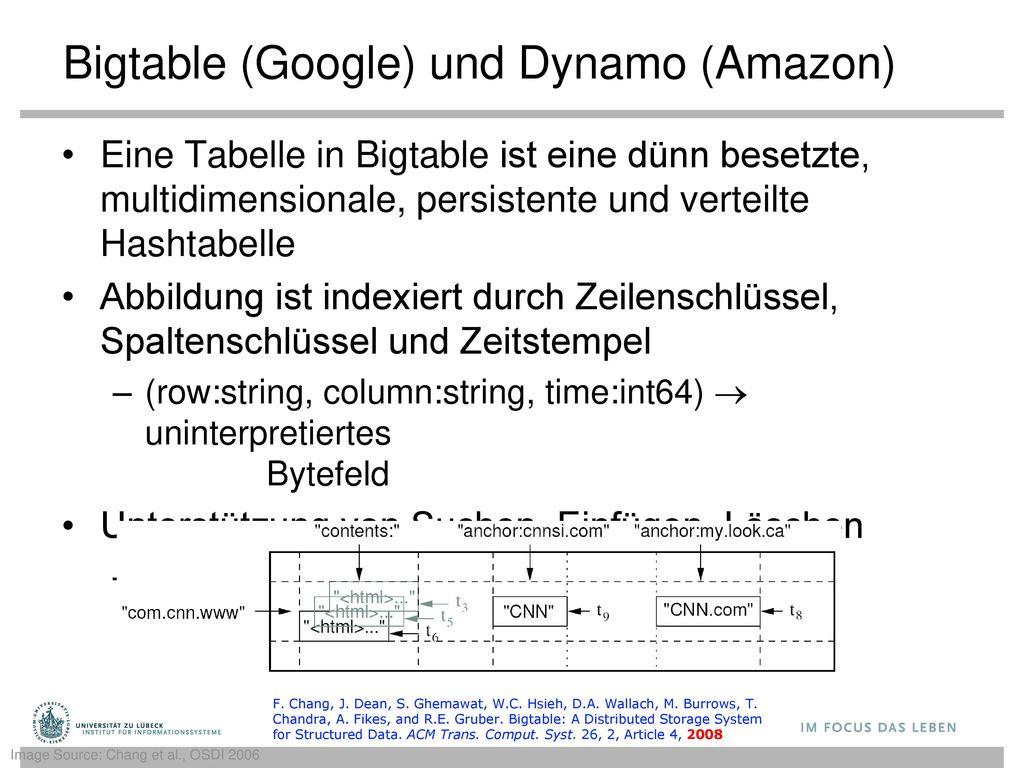 Bigtable (Google) und Dynamo (Amazon)