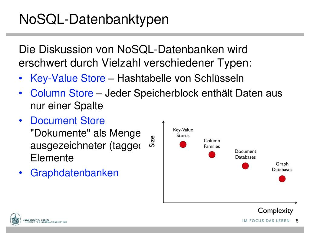NoSQL-Datenbanktypen