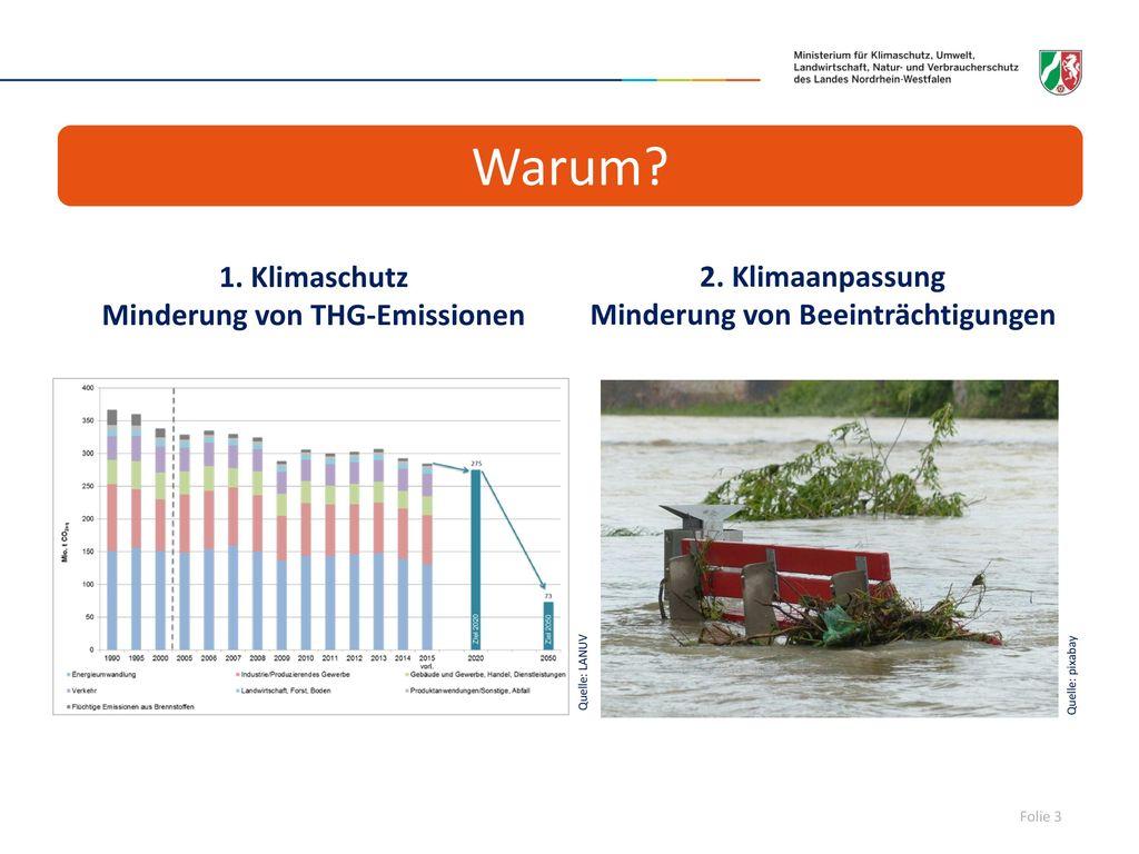 Warum 1. Klimaschutz. Minderung von THG-Emissionen. 2. Klimaanpassung Minderung von Beeinträchtigungen.